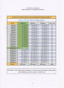 ártbla500-600-700